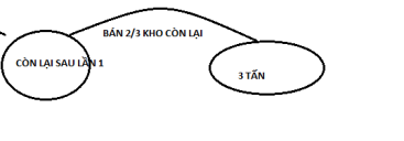 TANG2